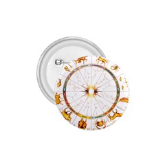 Zodiac Institute Of Vedic Astrology 1.75  Buttons