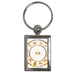 Zodiac Institute Of Vedic Astrology Key Chains (Rectangle)
