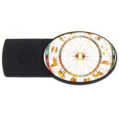 Zodiac Institute Of Vedic Astrology USB Flash Drive Oval (2 GB)