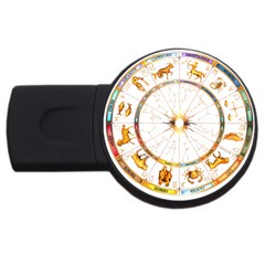 Zodiac Institute Of Vedic Astrology USB Flash Drive Round (4 GB)