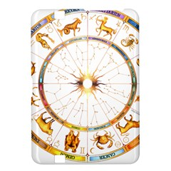 Zodiac Institute Of Vedic Astrology Kindle Fire HD 8.9