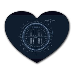 Minimalistic Knowledge Mathematics Trigonometry Heart Mousepads