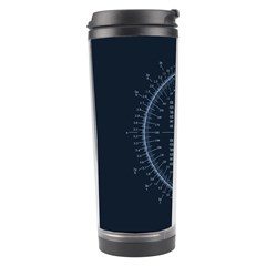 Minimalistic Knowledge Mathematics Trigonometry Travel Tumbler