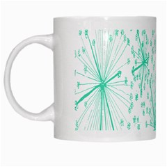 Pattern Floralgreen White Mugs