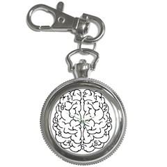 Brain Mind Gray Matter Thought Key Chain Watches