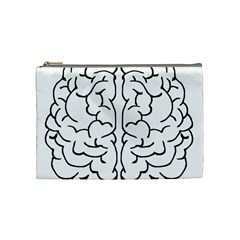 Brain Mind Gray Matter Thought Cosmetic Bag (Medium)