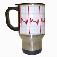 Cardiogram Vary Heart Rate Perform Line Red Plaid Wave Waves Chevron Travel Mugs (White)