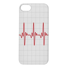 Cardiogram Vary Heart Rate Perform Line Red Plaid Wave Waves Chevron Apple iPhone 5S/ SE Hardshell Case