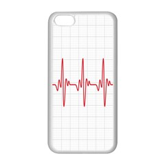 Cardiogram Vary Heart Rate Perform Line Red Plaid Wave Waves Chevron Apple iPhone 5C Seamless Case (White)