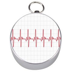 Cardiogram Vary Heart Rate Perform Line Red Plaid Wave Waves Chevron Silver Compasses