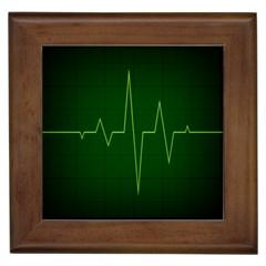 Heart Rate Green Line Light Healty Framed Tiles