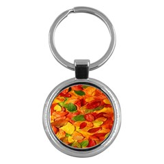 Leaves Texture Key Chains (Round)
