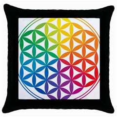 Heart Energy Medicine Throw Pillow Case (black)