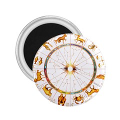 Zodiac  Institute Of Vedic Astrology 2 25  Magnets