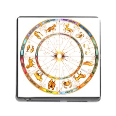 Zodiac  Institute Of Vedic Astrology Memory Card Reader (square)