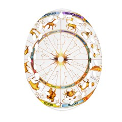 Zodiac  Institute Of Vedic Astrology Oval Filigree Ornament (two Sides)