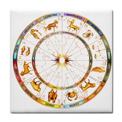 Zodiac  Institute Of Vedic Astrology Tile Coasters