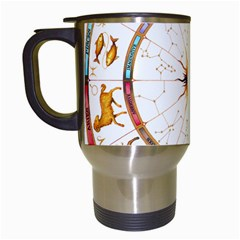Zodiac  Institute Of Vedic Astrology Travel Mugs (white)
