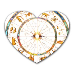 Zodiac  Institute Of Vedic Astrology Heart Mousepads