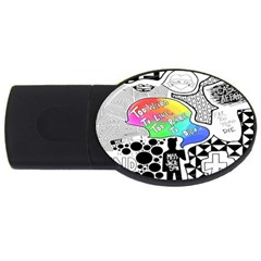 Panic ! At The Disco Usb Flash Drive Oval (4 Gb)