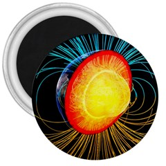 Cross Section Earth Field Lines Geomagnetic Hot 3  Magnets