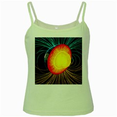 Cross Section Earth Field Lines Geomagnetic Hot Green Spaghetti Tank