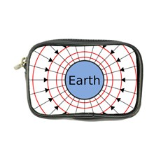 Magnetik Earth s Gravitational Line Triangle Coin Purse