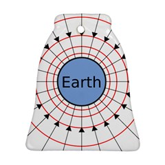 Magnetik Earth s Gravitational Line Triangle Bell Ornament (two Sides)
