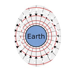 Magnetik Earth s Gravitational Line Triangle Ornament (oval Filigree)