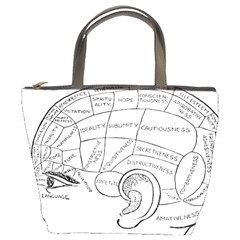 Brain Chart Diagram Face Fringe Bucket Bags