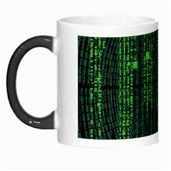 Matrix Communication Software Pc Morph Mugs