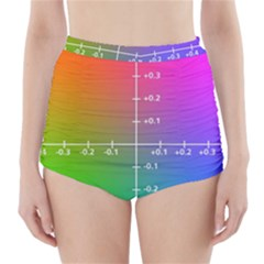 Formula Plane Rainbow High Waisted Bikini Bottoms