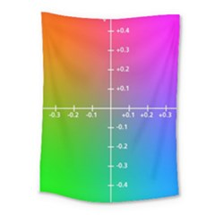 Formula Plane Rainbow Medium Tapestry