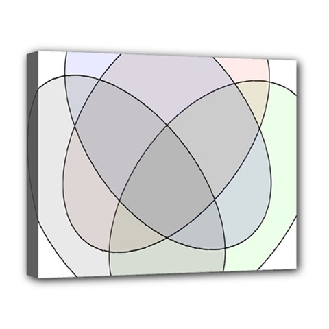 Four Way Venn Diagram Circle Deluxe Canvas 20  X 16   by Mariart