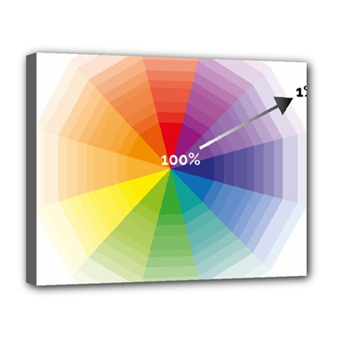 Colour Value Diagram Circle Round Canvas 14  X 11  by Mariart