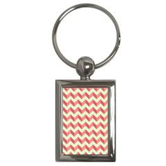 Mint Pink Modern Retro Chevron Patchwork Pattern Key Chain (rectangle) by creativemom
