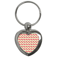 Mint Pink Modern Retro Chevron Patchwork Pattern Key Chain (heart) by creativemom