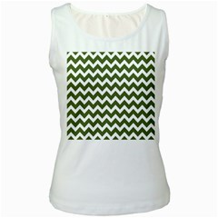 Chevron Pattern Gifts Women s Tank Tops by creativemom