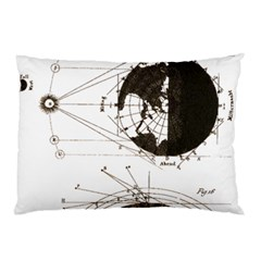 Planetary Equations Pillow Case by MTNDesignco