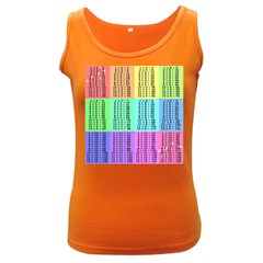 Multiplication Printable Table Color Rainbow Women s Dark Tank Top