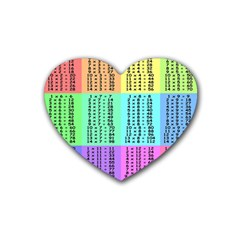 Multiplication Printable Table Color Rainbow Heart Coaster (4 Pack)  by Alisyart