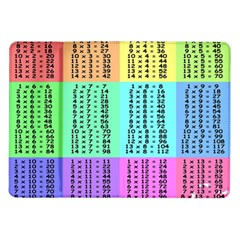 Multiplication Printable Table Color Rainbow Samsung Galaxy Tab 10 1  P7500 Flip Case