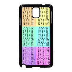 Multiplication Printable Table Color Rainbow Samsung Galaxy Note 3 Neo Hardshell Case (black) by Alisyart