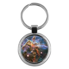 Pillar And Jets Key Chains (round)  by SpaceShop
