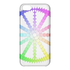 Polygon Evolution Wheel Geometry Apple Iphone 5c Hardshell Case