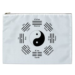 I Ching  Cosmetic Bag (xxl)  by Valentinaart
