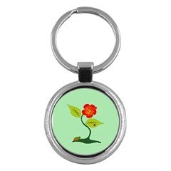 Plant And Flower Key Chains (round)  by linceazul