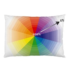 Colour Value Diagram Circle Round Pillow Case by Mariart
