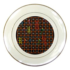 Snakes Ladders Game Plaid Number Porcelain Plates