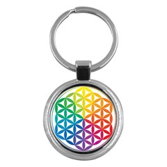 Heart Energy Medicine Key Chains (round)  by BangZart
